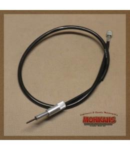 Cable velocímetro